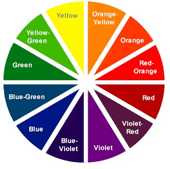 Kombinasi warna bersebelahan